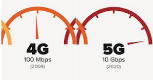 Cara Ubah Jaringan 4G ke 5G Di Hp Android