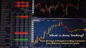 Trading Pengertian Trading Dan Jenis Trading